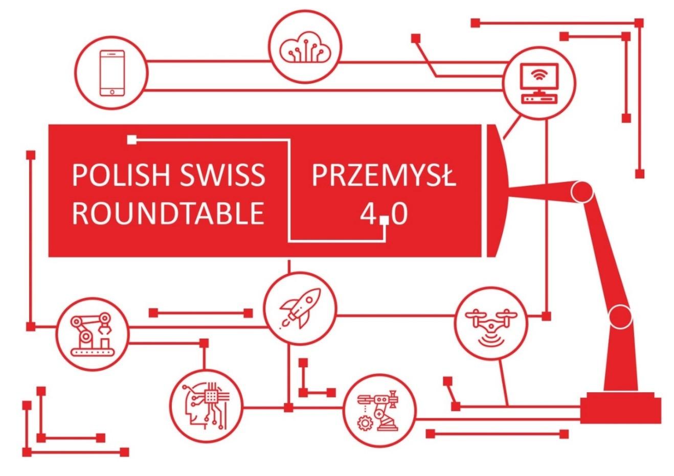 Polish swiss roundtable-patronat Lukasiewicz-PIAP